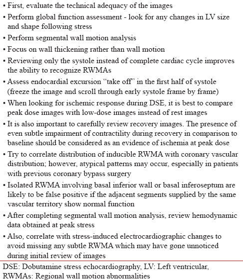 Table 3: Important steps for comprehensive interpretation of stress echocardiography